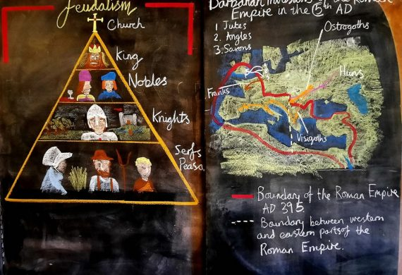 Chalkboard Middle Ages
